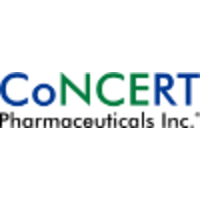 Concert Pharmaceuticals Plans CTP-543 Phase 3 trials in Alopecia Areata